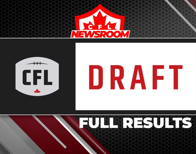 Full Results of the 2021 CFL National Draft